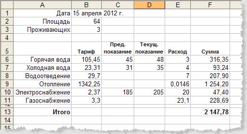 Программа Доки - результат расчета коммунальных платежей в MS Excel.